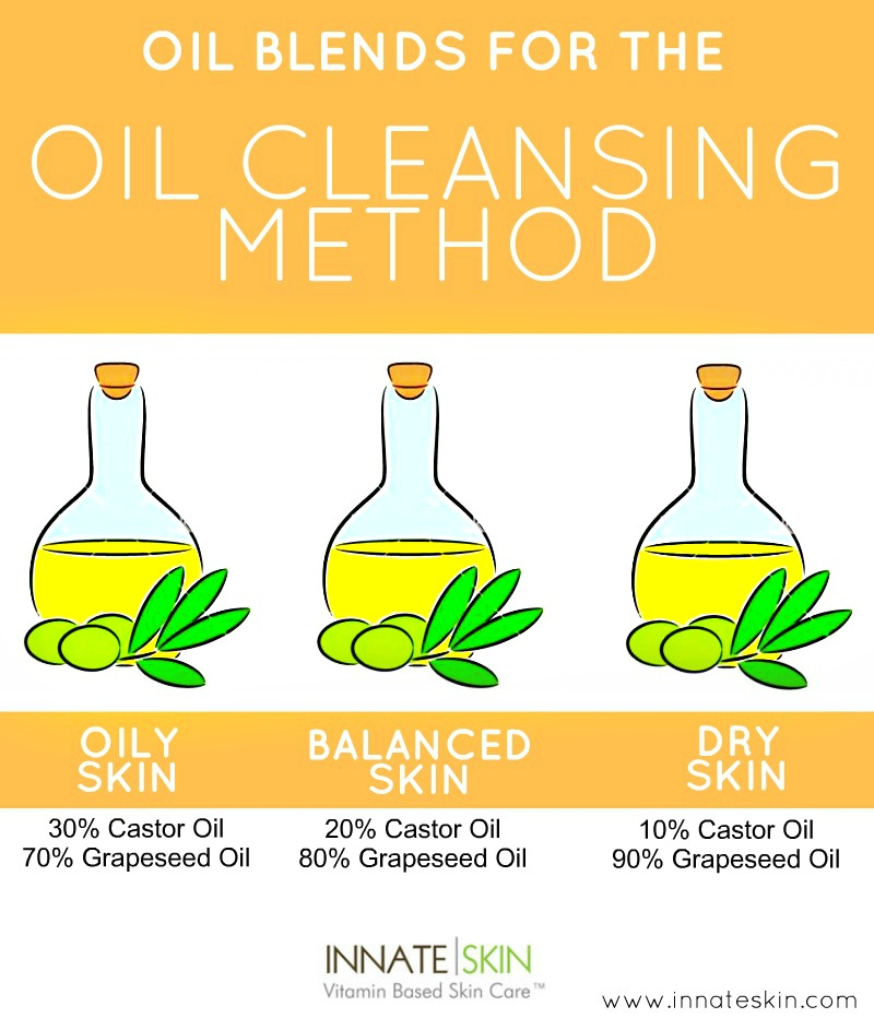 How To Do The Oil Cleansing Method