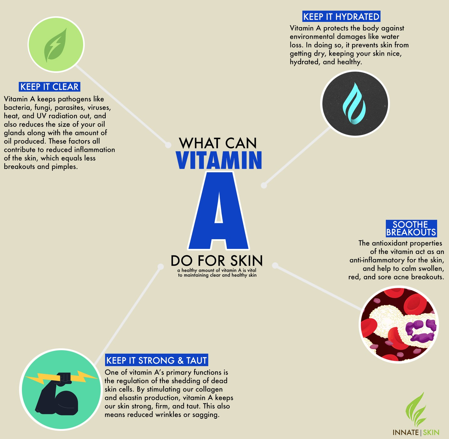 Vitamin A for Acne: Healthy Skin Vitamins and Acne